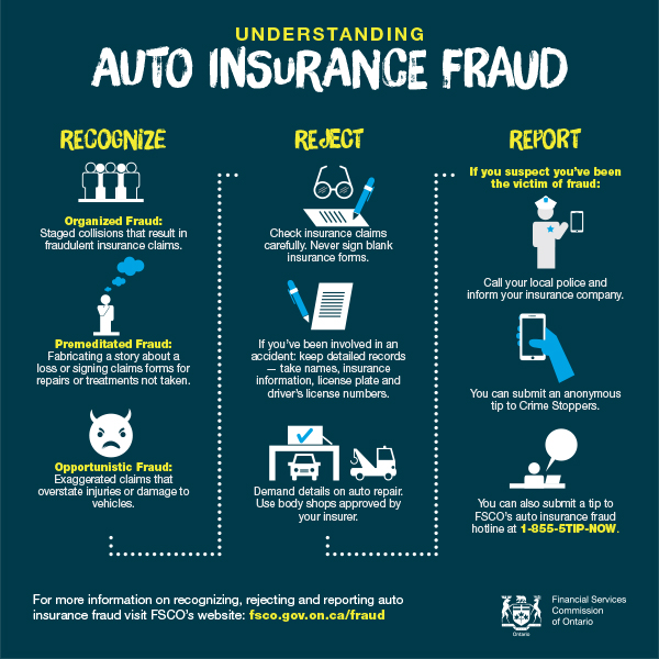 Understanding Auto Insurance Fraud