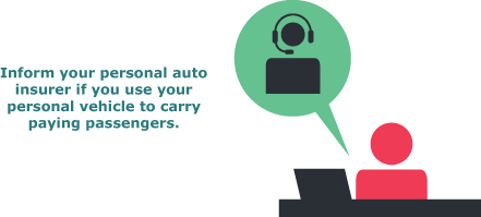 Inform your personal auto insurer if you use your personal vehicle to carry paying passengers