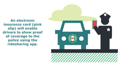 An electronic insurance card (pink slip) will enable drivers to show proof of coverage to the police using the ridesharing app.