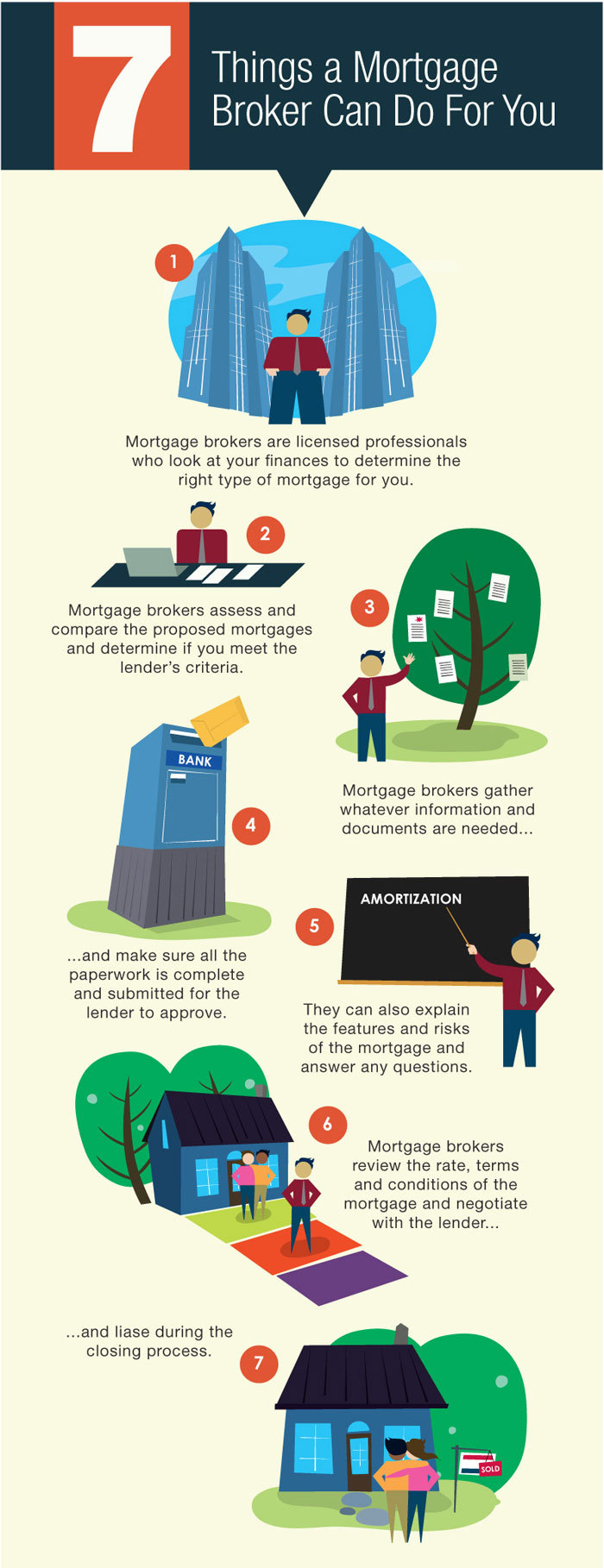 7 Things a Mortgage Broker Can Do For You