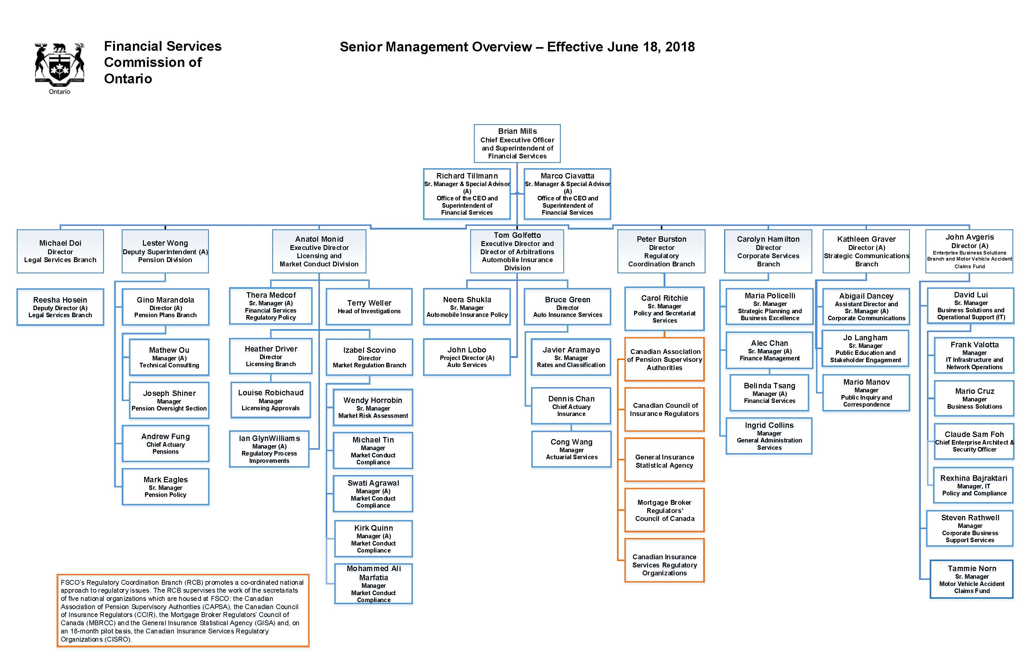 FSCO's Customer Service Commitment Management Overview Chart