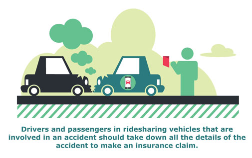 Drivers and passengers in ridesharing vehicles that are involved in an accident should take down all the details of the accident